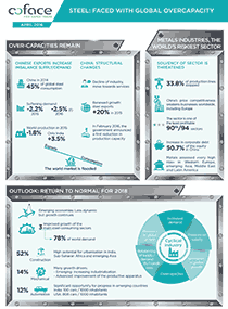 Infographics-Steel-faced-with-global-overcapacity